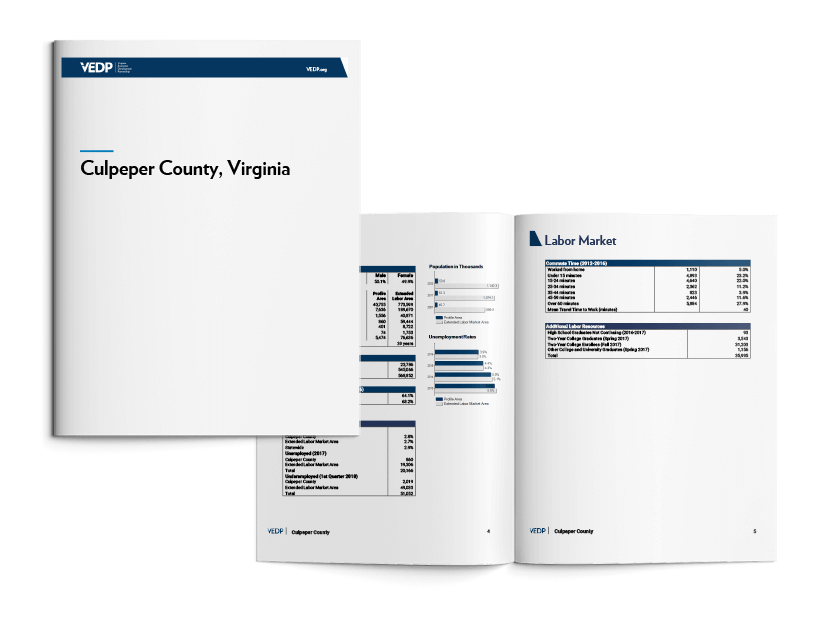 View VEDP Culpeper Community Profile